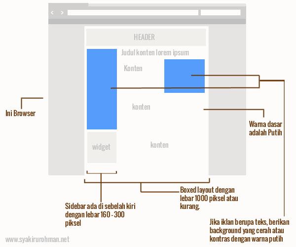 Desain dan template untuk adsense