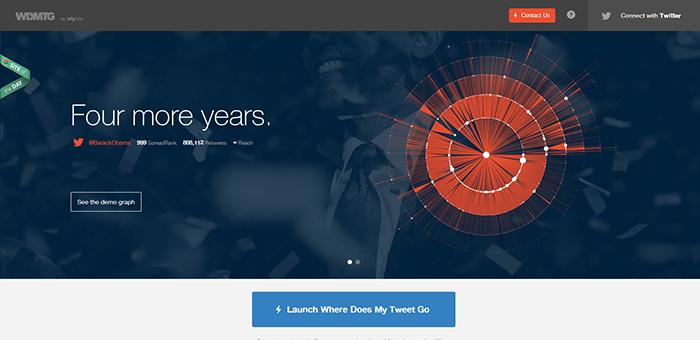 WDMTG - Contoh Desain Web Keren Landing Page