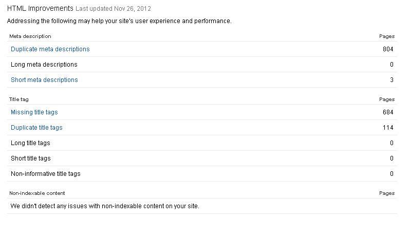 bagi-bagi ilmu html improvement in google webmaster tools