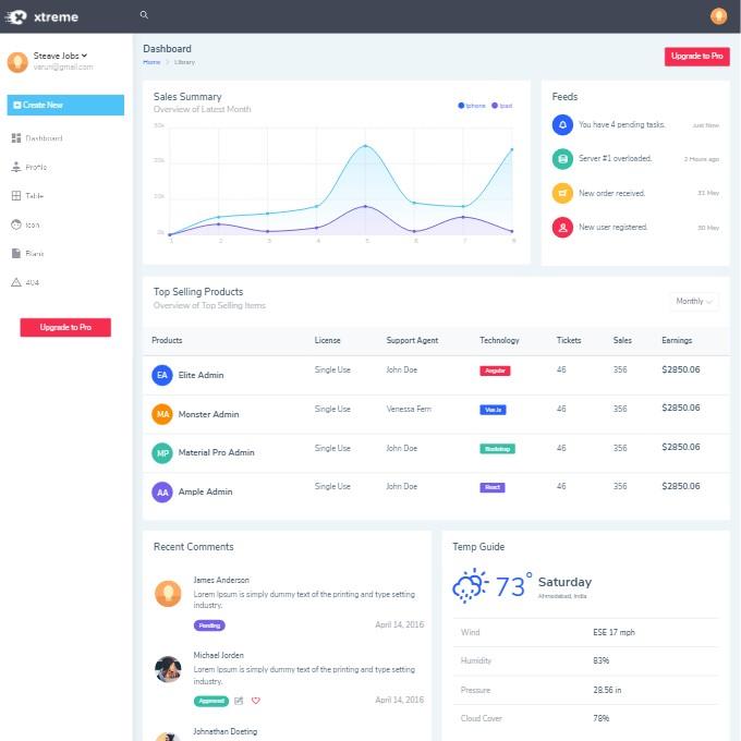 Xtreme Bootstrap Admin Lite