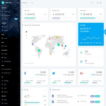 Datta Able pro Angular Admin Template
