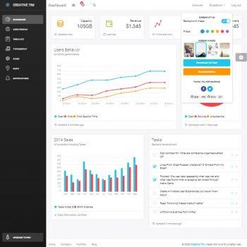 Light Bootstrap Admin dashboard