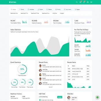 Notika Bootstrap Admin Dashboard